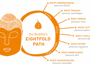 THE PHILOSOPHY BEHIND MARTIAL ART & THE BUDDHIST EIGHTFOLD PATH