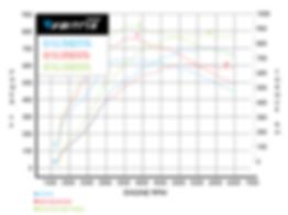 VAG 4.0TSI 560P.jpg
