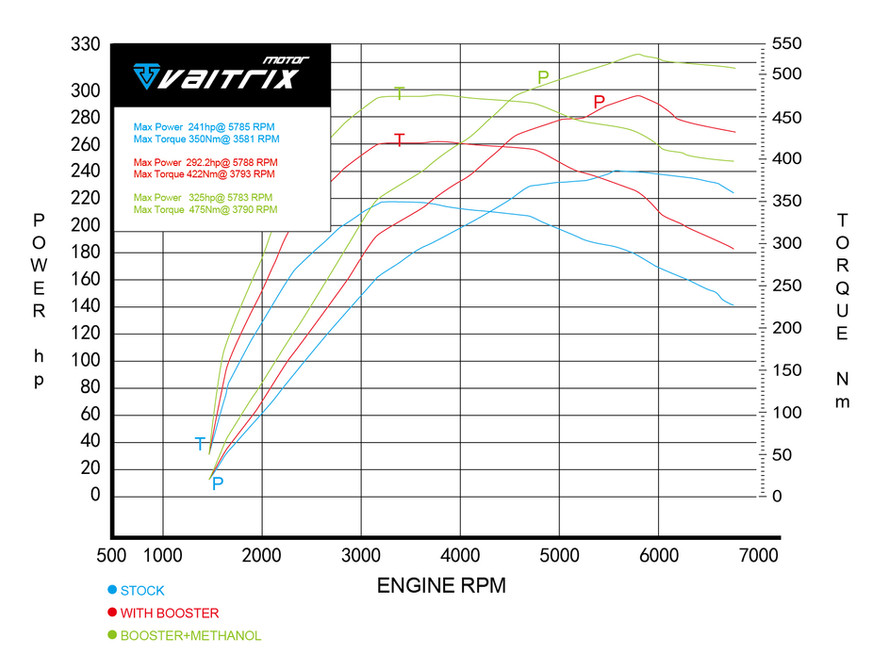 BMW N20 241P.jpg