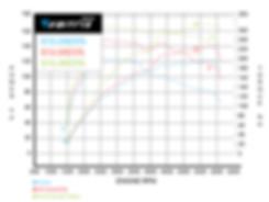 I3 EcoBoost 1.0T 125P.jpg
