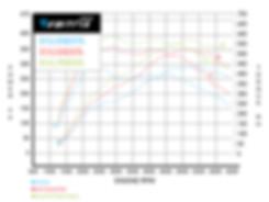 I4 EcoBoost 2.3T 290P.jpg