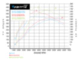 VAG 4.0TSI 420P.jpg