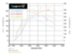 I4 EcoBoost 2.0T 250P.jpg