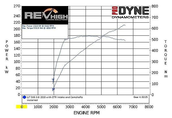 VE V6 Performance Package 2.jpg