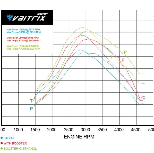 2.0L Bi-Turbo 213P.jpg