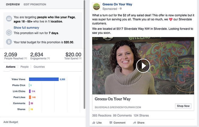 Example of Greens On Your Way ad results