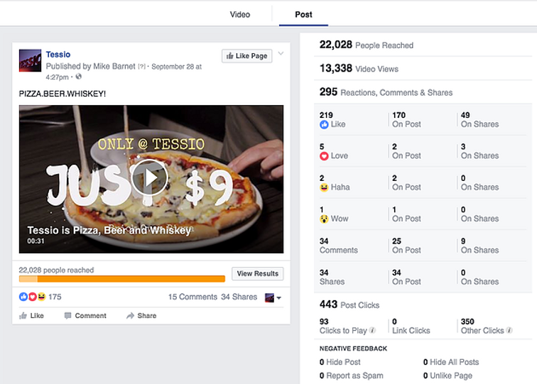 Example of Tessio Facebook ad