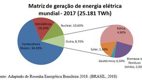 Uso racional da energia elétrica e o papel das Instituições de Ensino Superior (IES) no cenário ener