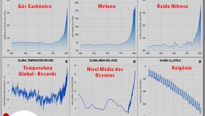 EMERGÊNCIA CLIMÁTICA GLOBAL - Os Números Falam!