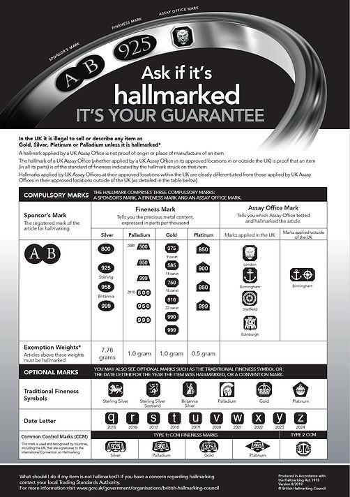 New Hallmark Notice (compulsory from May