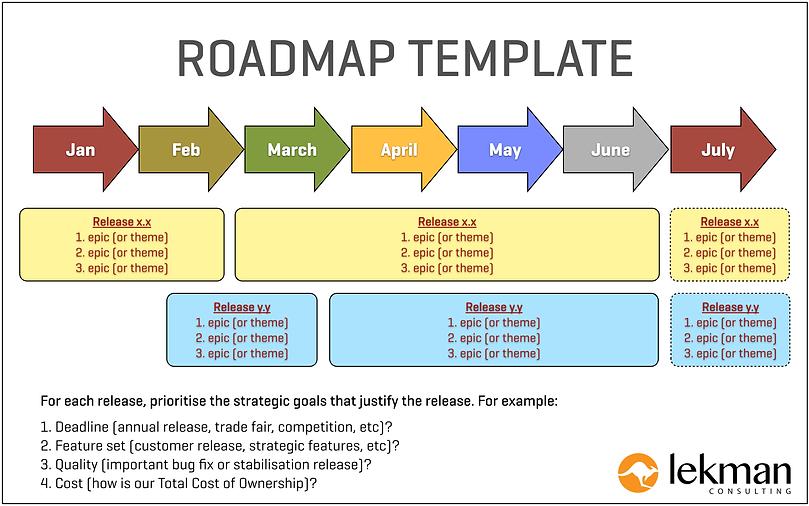 roadmap-template-1.png