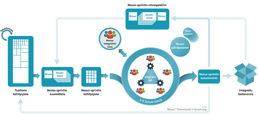 nexus-framework-v3-0.png