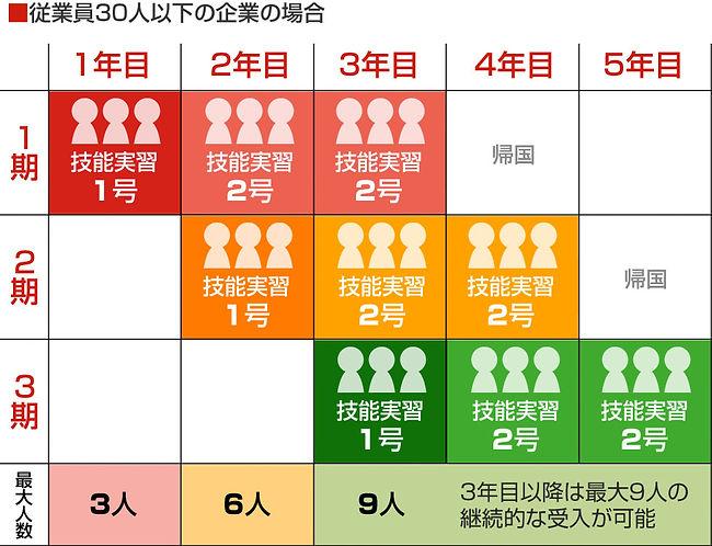 受入れ数スライド.jpg