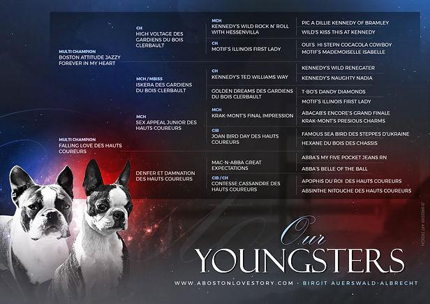 Orkan+Olympea+Youngsters+Pedigree.jpg