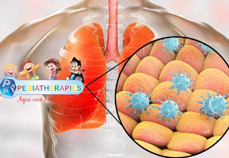 COVID-19 | Comunicado Oficial: Pediatherapies