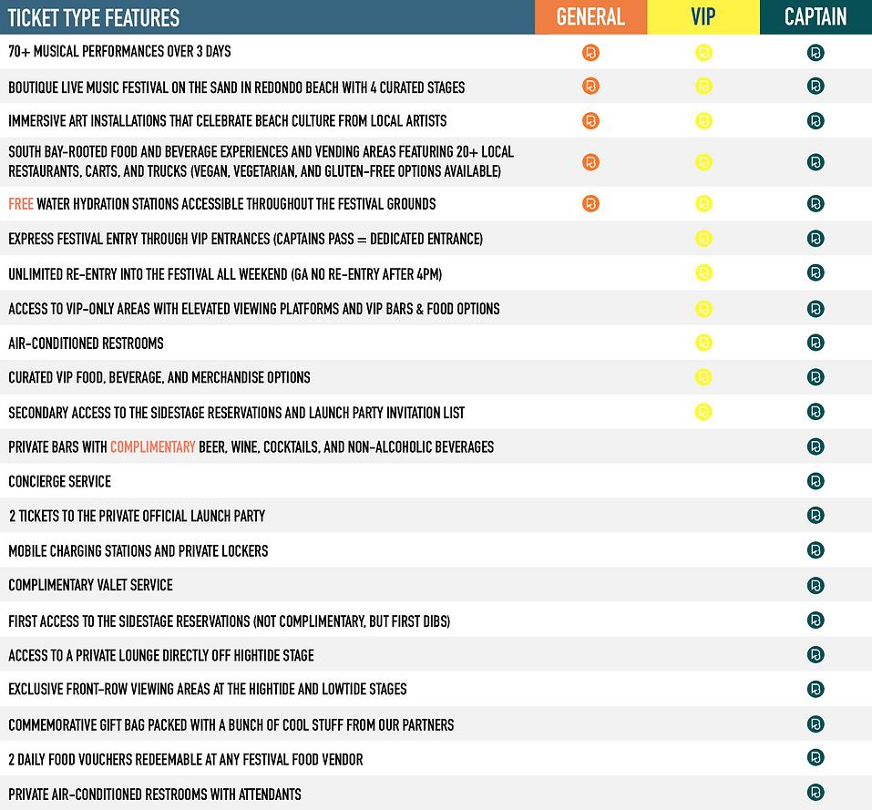 Ticketing Comparison Chart_No MeetNGreets.png
