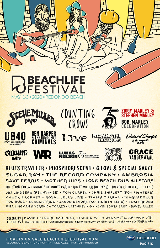 BeachLifeFestivalPoster_Logo with Sublim