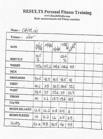 RESULTSSTUDIO.COM Caitlin body measurements and fitness statistics.