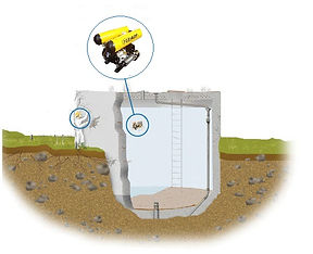 Inspecja podwodna ROV zbiornika przeciwpożarowego