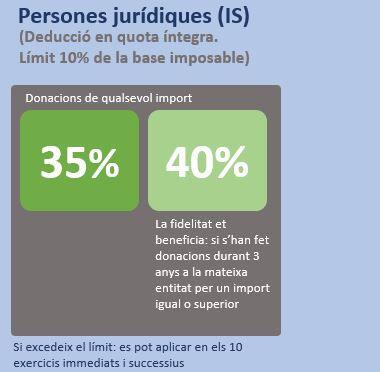 desgravació_catala2.JPG