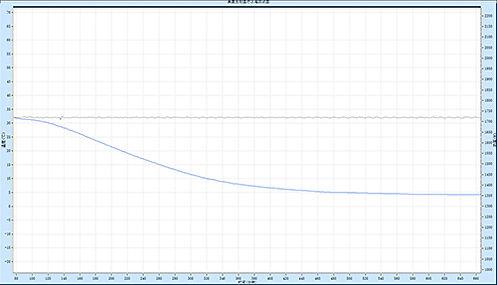 yc-150ew график.jpg