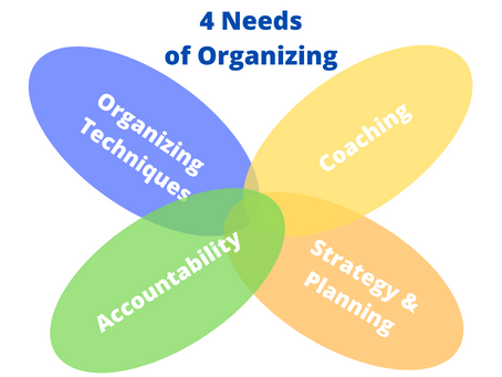 Virtual Organizing: Bringing Different Organizing Needs To Different People