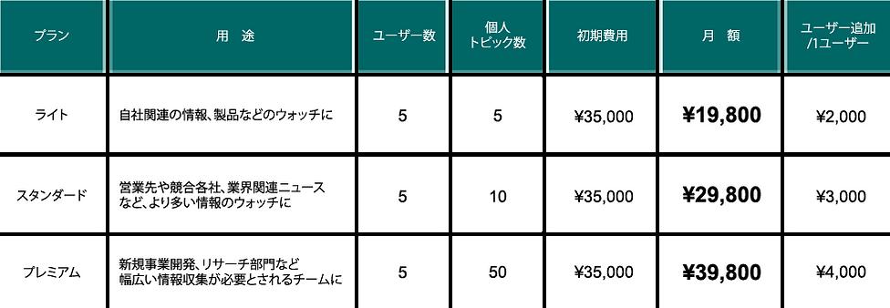 kamelioNE_plan_色outline2.png