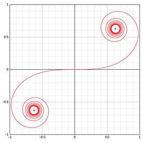 Euler Spiral-1.jpg