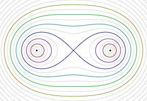 Cassini Ovals-2.jpg