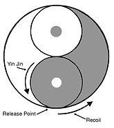 Symbolic Movement-Figure 8B.jpg
