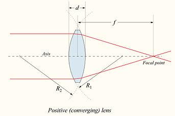 Lens D1-1.jpg