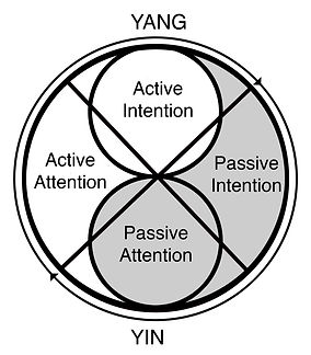Attention and Intention Chart-1.jpg