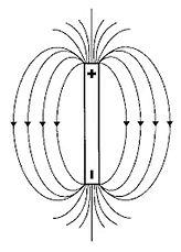Magnet 2A.jpg