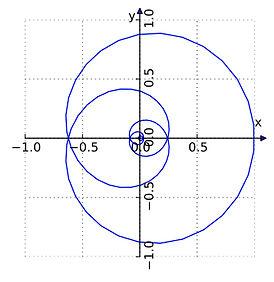 Poinsot's Spirals B-1.jpg