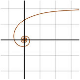 Hyperbolic Spiral-1.jpg