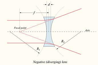 Lens D2-1.jpg