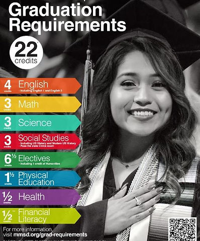graduation_requirements.jpg