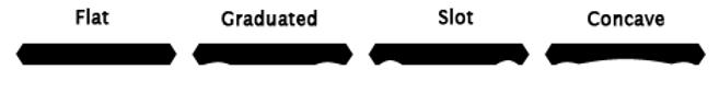 Bodyboard channels