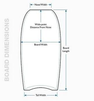 Board Demensions