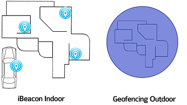 Active RFID iBeacon project
