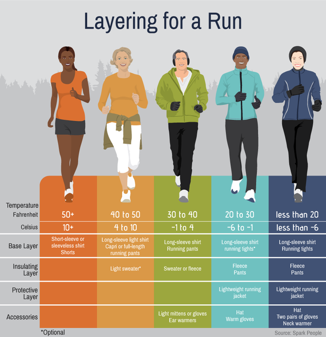Layering for Cold Weather Running