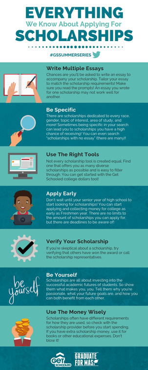 everything we know about scholarships