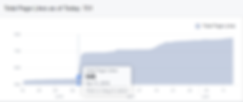 Facebook Analytics