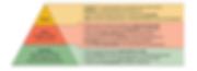 COTAD Framework.png