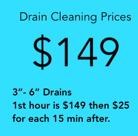 Omaha Drain  main line Prices.png