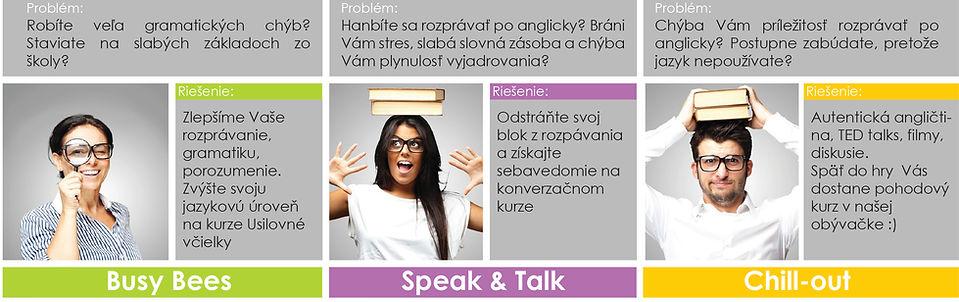 Ako sa naučiť angličtinu? Vyriešte s nami váš problém!