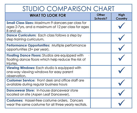 STUDIO COMPARISON CHART - Blue Version.j
