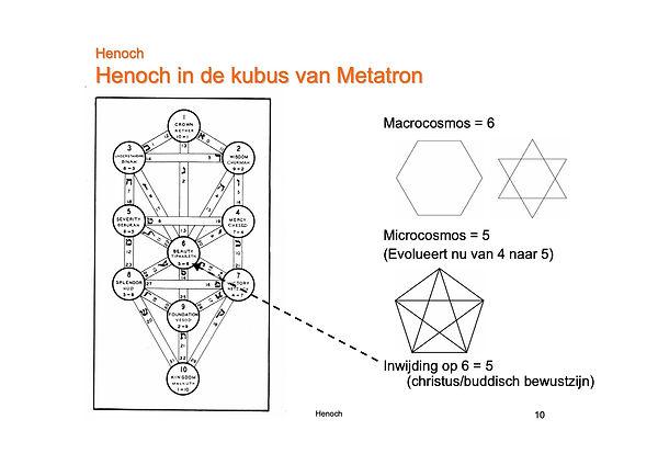 Henoch 3 10.jpg