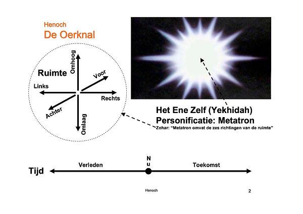 Henoch 3 2.jpg