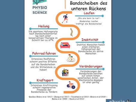 Physiomeetsscience Gastbeitrag: Bandscheibenvorfall